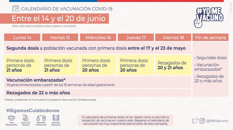 Vacunación 21